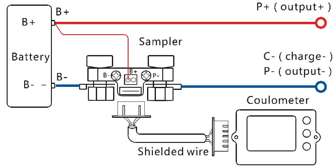 EJ-FG01 Battery Tester Connection diagram of 100A shunt