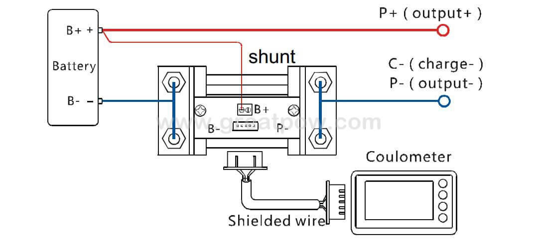 Connection diagram of 500A shunt