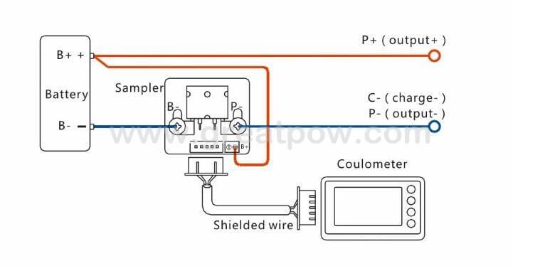 EJ-BC16 Hight Precision LiFePolead acid battery tester battery level indicator battery indicator monitor