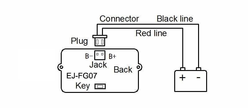 EJ-FG07 capacity indicator connect method
