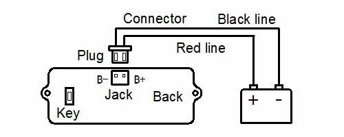EJ FG08 battery SOC tester connect method