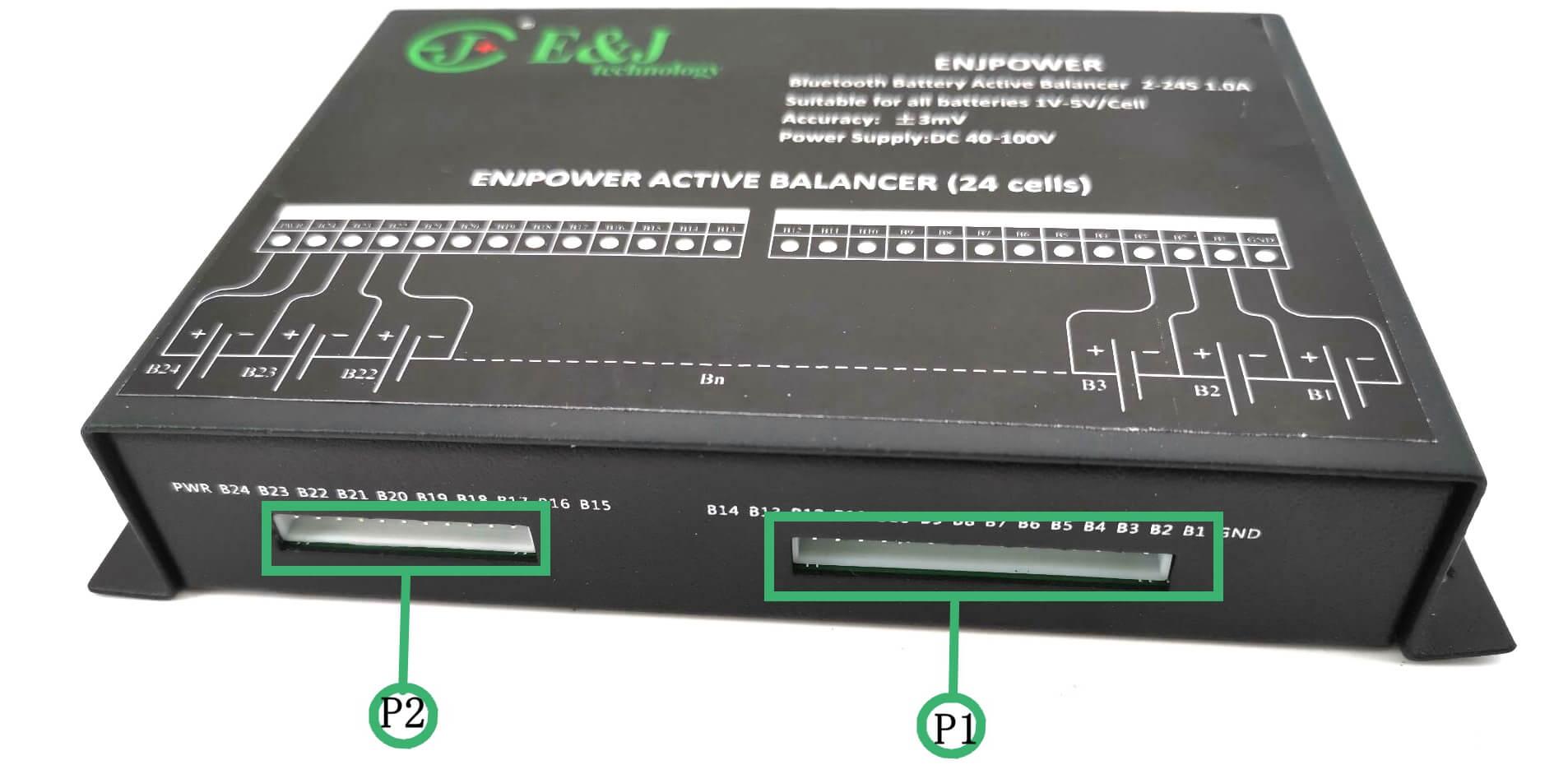 Connector, LED position description